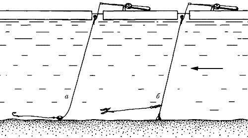 Удочка с кивком для плотвы на течении зимой