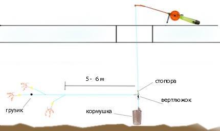 Спускник - общая схема