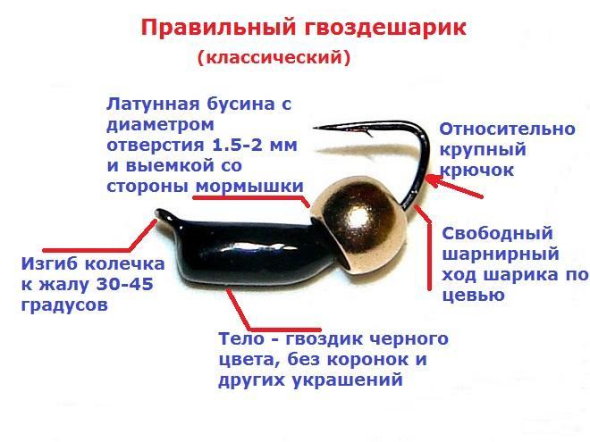 Устройство гвоздешарика