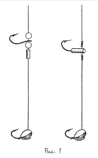 Схема скользящего крючка