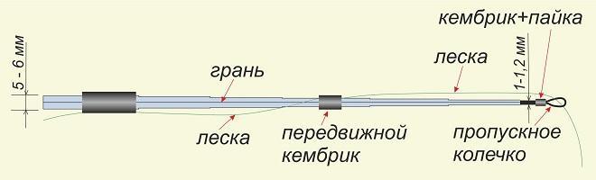 схема кивка