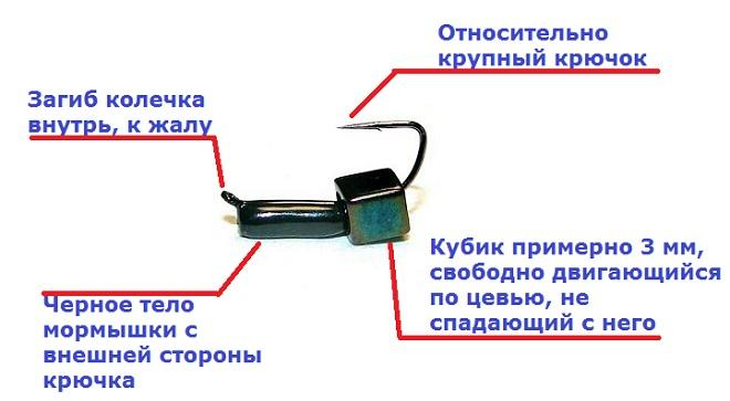 Схема мормышки